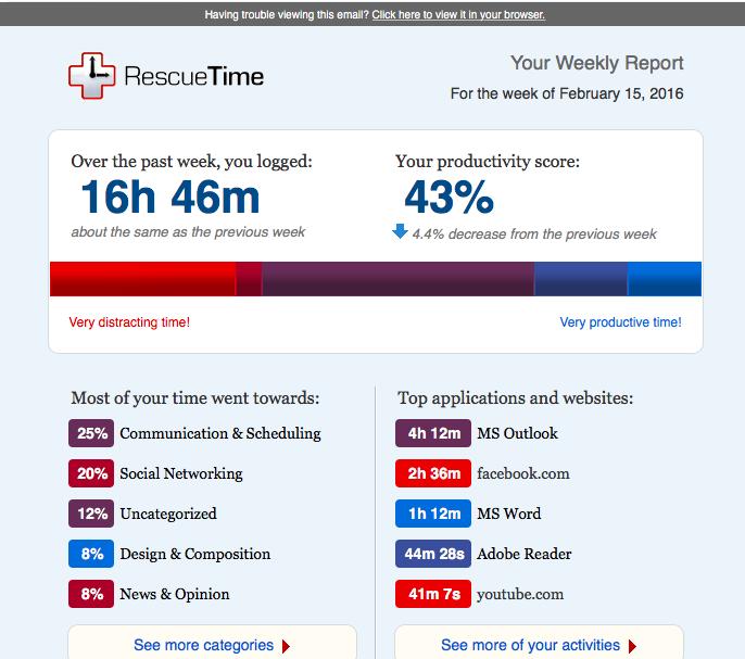 Productividad semanal con notificaciones.